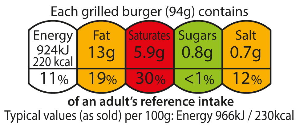 An image showing a food label