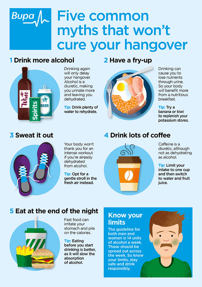 A Bupa UK infographic depicting five common hangover myths