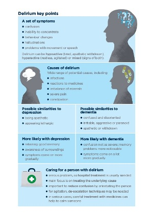 A screenshot of a factsheet about delirium, by Bupa UK