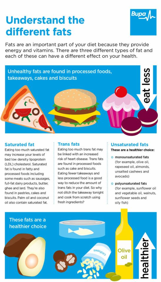 High cholesterol health information bupa uk for What kind of fish does captain d s use
