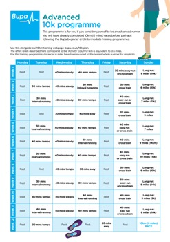 Image of Bupa's advanced 10k running programme