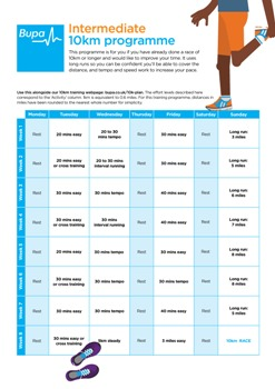 Image of Bupa's intermediate 10k running programme