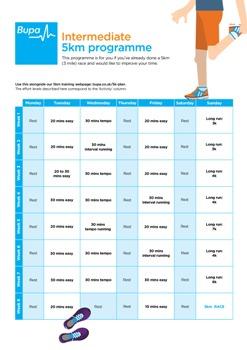 running room learn to run pdf
