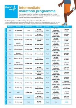 bupa 10km training plan intermediate pdf